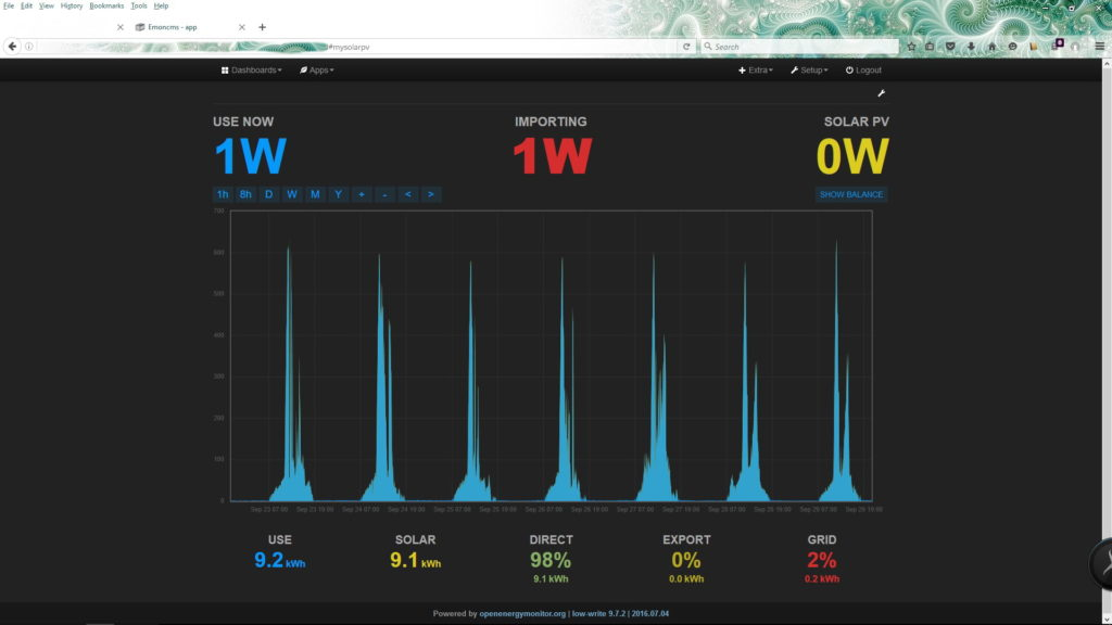 emoncms solar example with data captures from past week